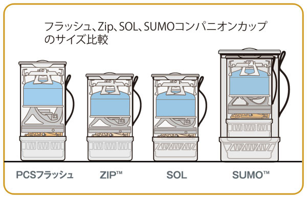 JETBOIL ジェットボイル